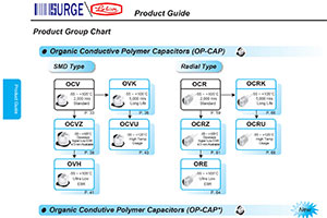Capacitor Groups Chart cover