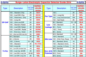 Electrolytics Capacitor Selector Guide screenshot
